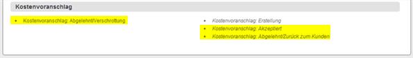 Workflow-KVA-abgelehnt